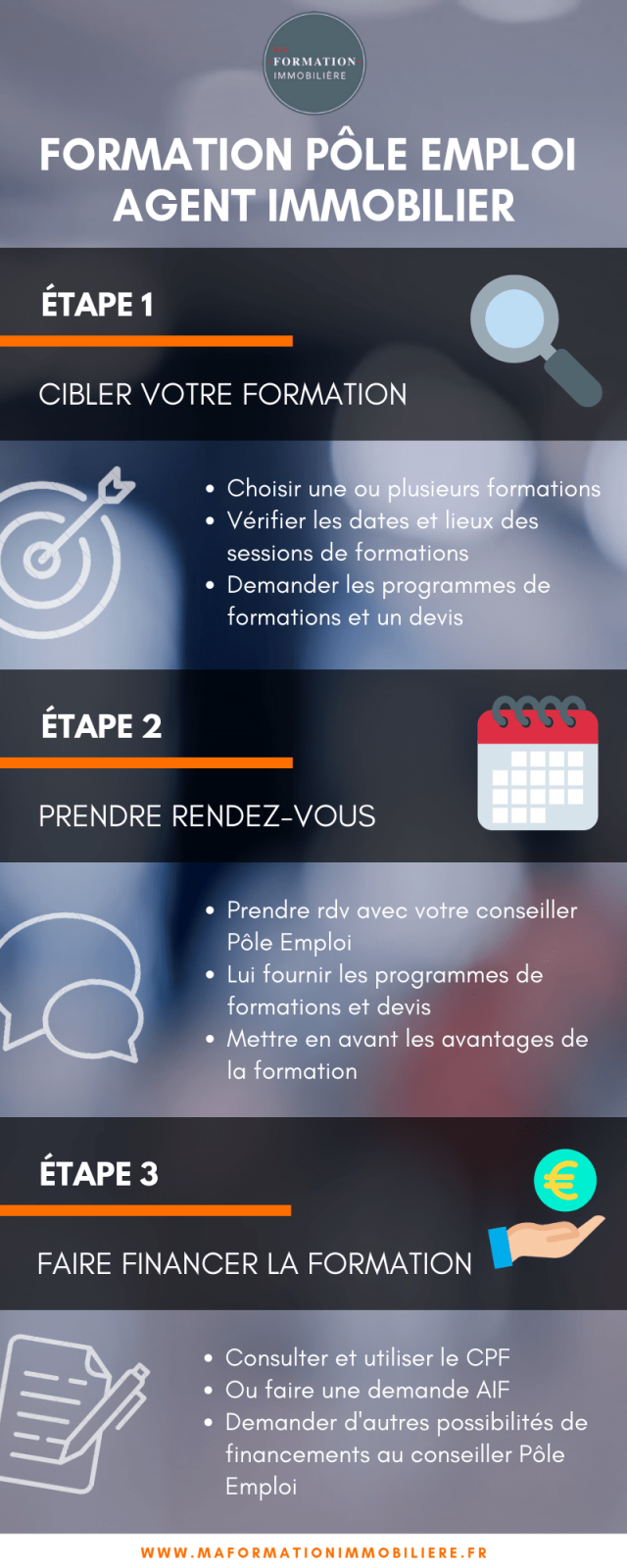 Formation Pole Emploi Agent Immobilier Mfi